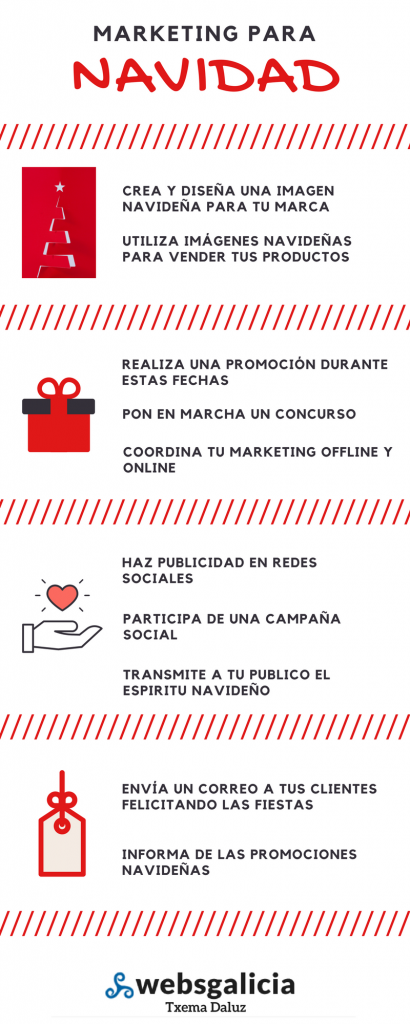 Estrategias de Marketing (1)