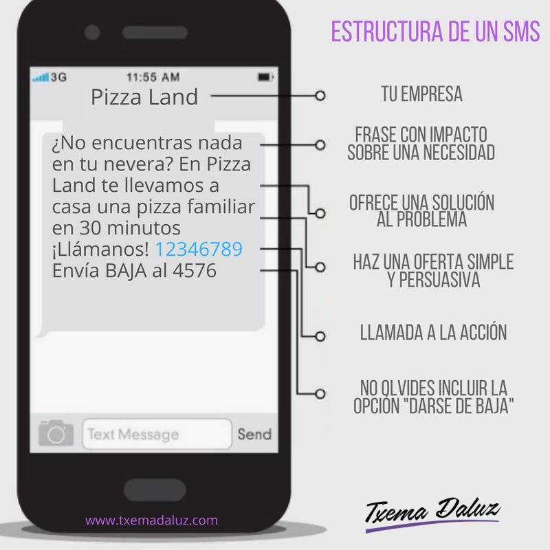 Estructura SMS