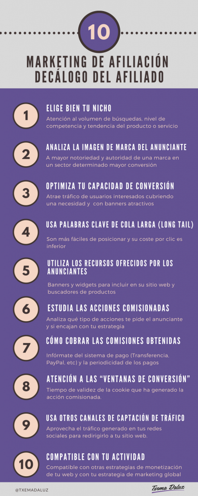 Infografía Marketing Afiliación