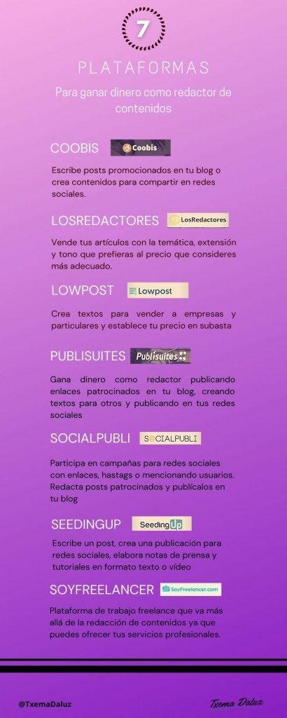 7 plataformas de contenidos